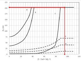 Fig. 3 FFS Assessment Procedures for Various Damage Classes
