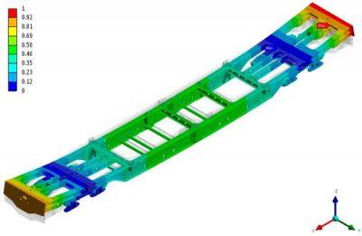 Modelo de elementos finitos de estructura ferroviaria considerando sistema de suspensión